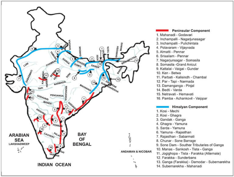 Proposed-Interbasin-Water-Transfer-Links-of-the-India-Amarasinghe-2012